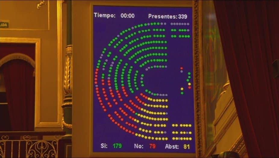 Aprobación del CETA por parte del Congreso. FOTO: Congreso