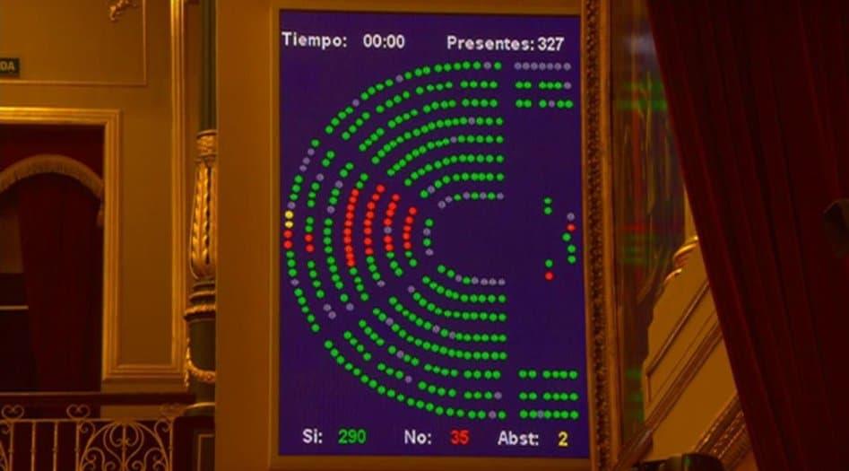 Votación del cupo en el Congreso.