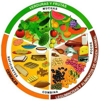 Bajar de peso hábitos saludables