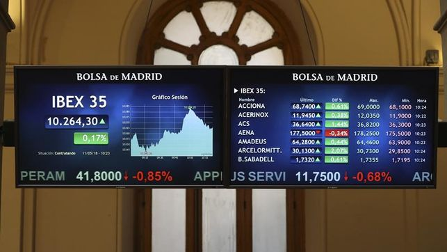 Mercados mundiales. Por primera vez en 2018, el Ibex cierra en verde todas las sesiones