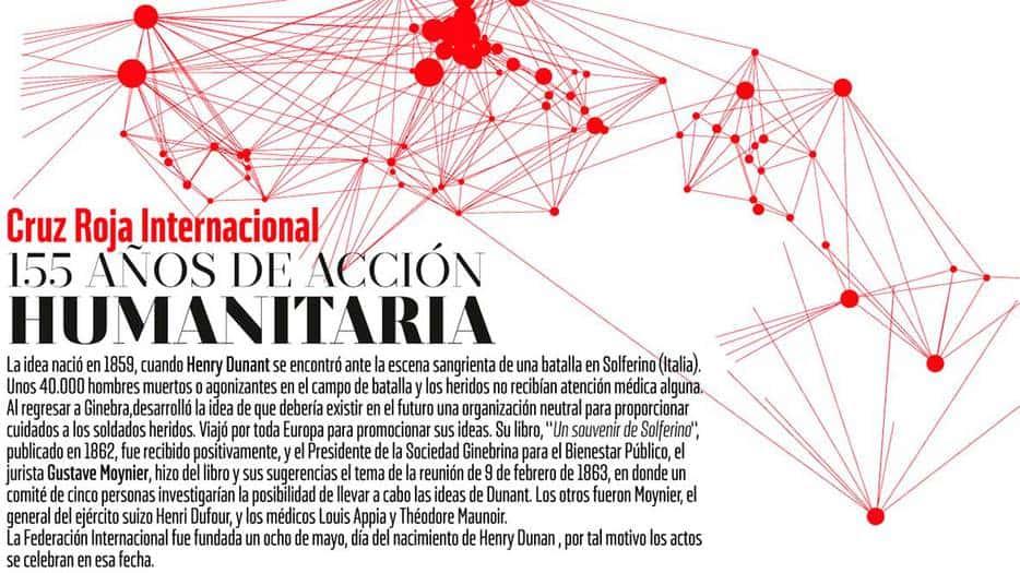 Día Mundial de la Cruz Roja: Infografía