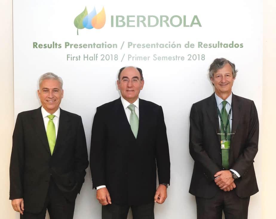 Beneficio neto ordinario de Iberdrola ya da resultados