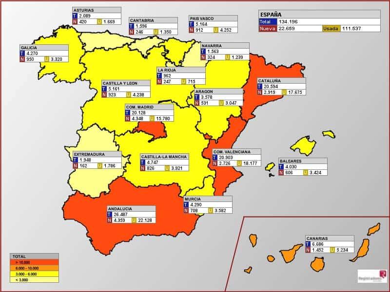 En vivienda nueva se registraron en el segundo trimestre 22.659 compraventas, un 1,6% más que en el trimestre anterior/Colegio de Registradores de España