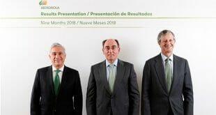 Una contracción del beneficio neto se presentó en el balance trimestral de Iberdrola por ingresos extraordinarios en 2017