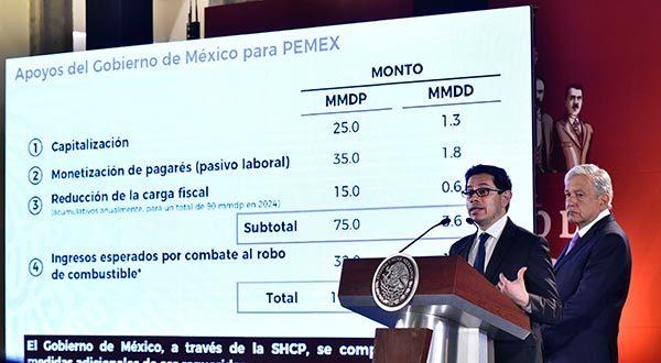 Finanzas de Pemex constituyen el gran reto para el gobierno de López Obrador