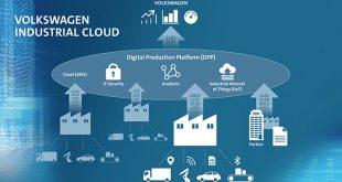 Volkswagen y Amazon se unen para desarrollar una nube industrial