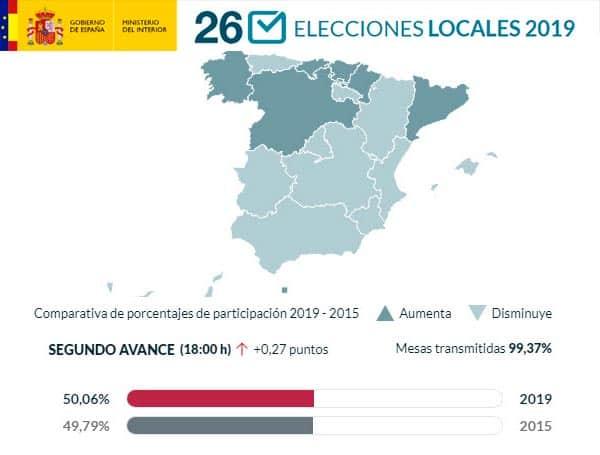 Elecciones locales 26 de mayo