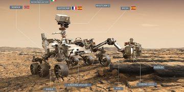 Ilustración del rover Perseverance de la NASA con los instrumentos a bordo. MEDA es el instrumento made in Spain, junto con SUPERCAM, que cuenta con participación española. Créditos: NASA.